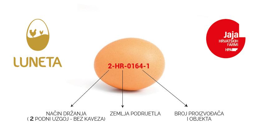 Oznake na jajima